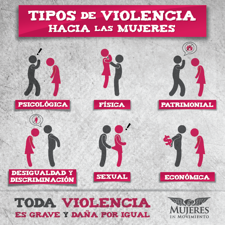 violencia contra mulher mosaico natural